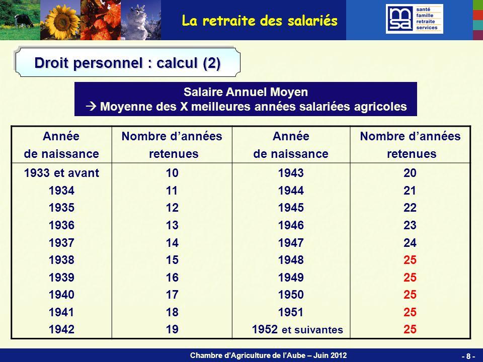 Chambre dAgriculture de lAube – Juin 2012 Calculé sur la base des salaires (plafonnés) revalorisés correspondant aux années retenues.