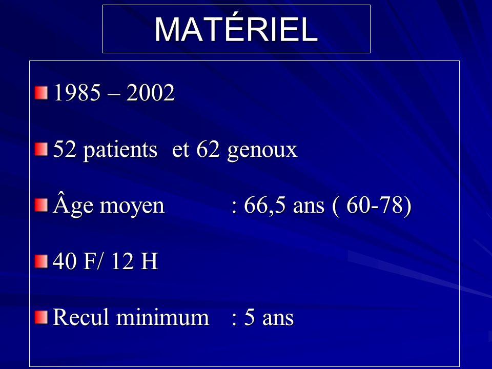 1985 – 2002 52 patients et 62 genoux Âge moyen: 66,5 ans ( 60-78) 40 F/ 12 H Recul minimum: 5 ans MATÉRIEL