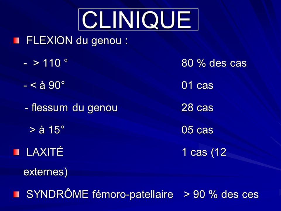 CLINIQUE FLEXION du genou : FLEXION du genou : - > 110 °80 % des cas - > 110 °80 % des cas - < à 90°01 cas - flessum du genou28 cas - flessum du genou
