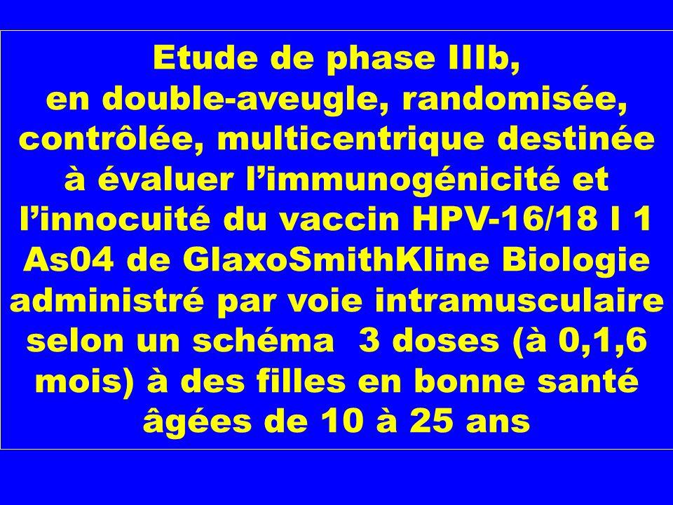 Etude de phase IIIb, en double-aveugle, randomisée, contrôlée, multicentrique destinée à évaluer limmunogénicité et linnocuité du vaccin HPV-16/18 l 1