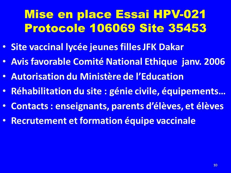 10 Mise en place Essai HPV-021 Protocole 106069 Site 35453 Site vaccinal lycée jeunes filles JFK Dakar Avis favorable Comité National Ethique janv. 20