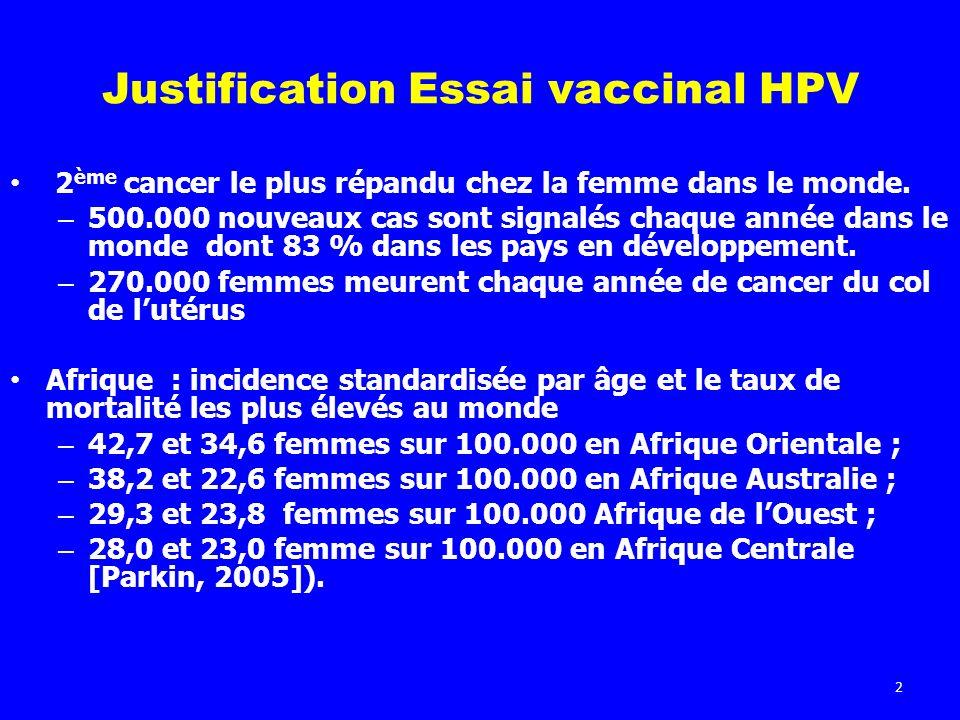 2 Justification Essai vaccinal HPV 2 ème cancer le plus répandu chez la femme dans le monde. – 500.000 nouveaux cas sont signalés chaque année dans le