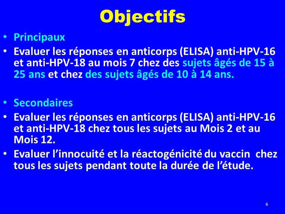7 Le Vaccin de lEssai Le vaccin de GSK est conçu contre les types de HPV les plus fréquents dans les cancers du col: Le HPV 16 et le HPV 18 Le vaccin HPV a été administré à plus de 36 000 femmes âgées de 10 à 55 ans dans plusieurs pays (USA, Canada, France, Brésil, Chili, Allemagne, Indonésie, Japon, Australie, Suède, Italie etc.…) Il est généralement bien toléré et efficace.