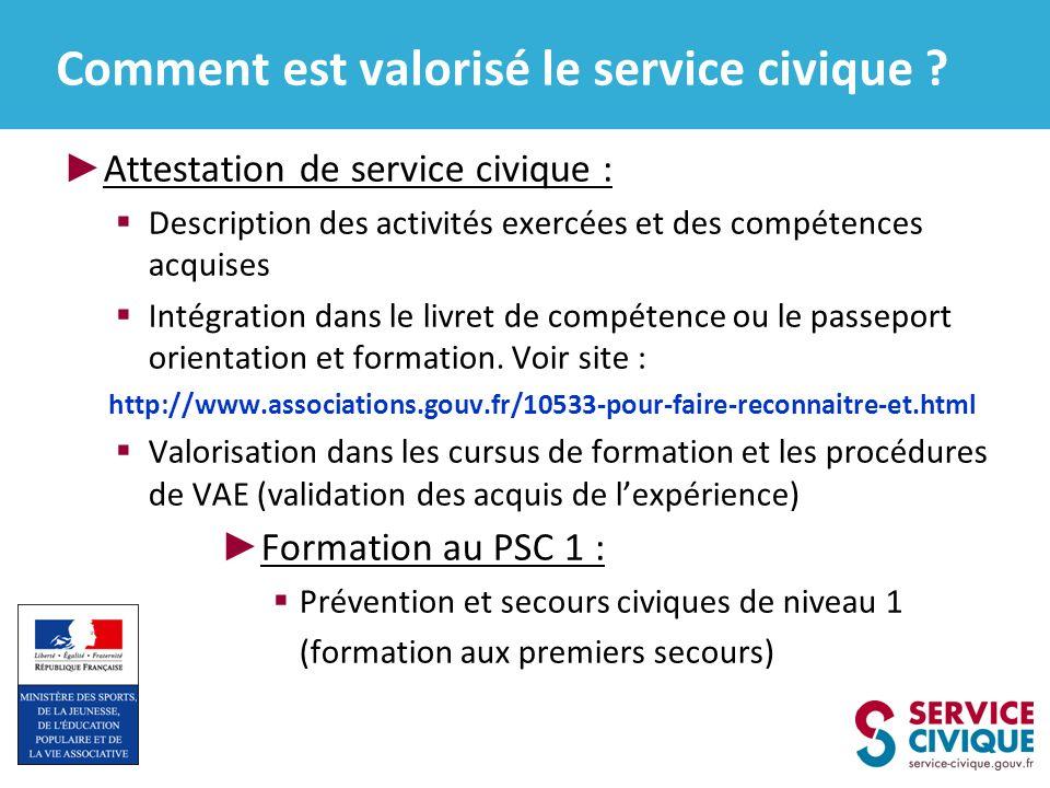 Relations entre le volontaire et la structure daccueil : La structure daccueil recherche un volontaire : Annonce sur le site Internet du Service civiq