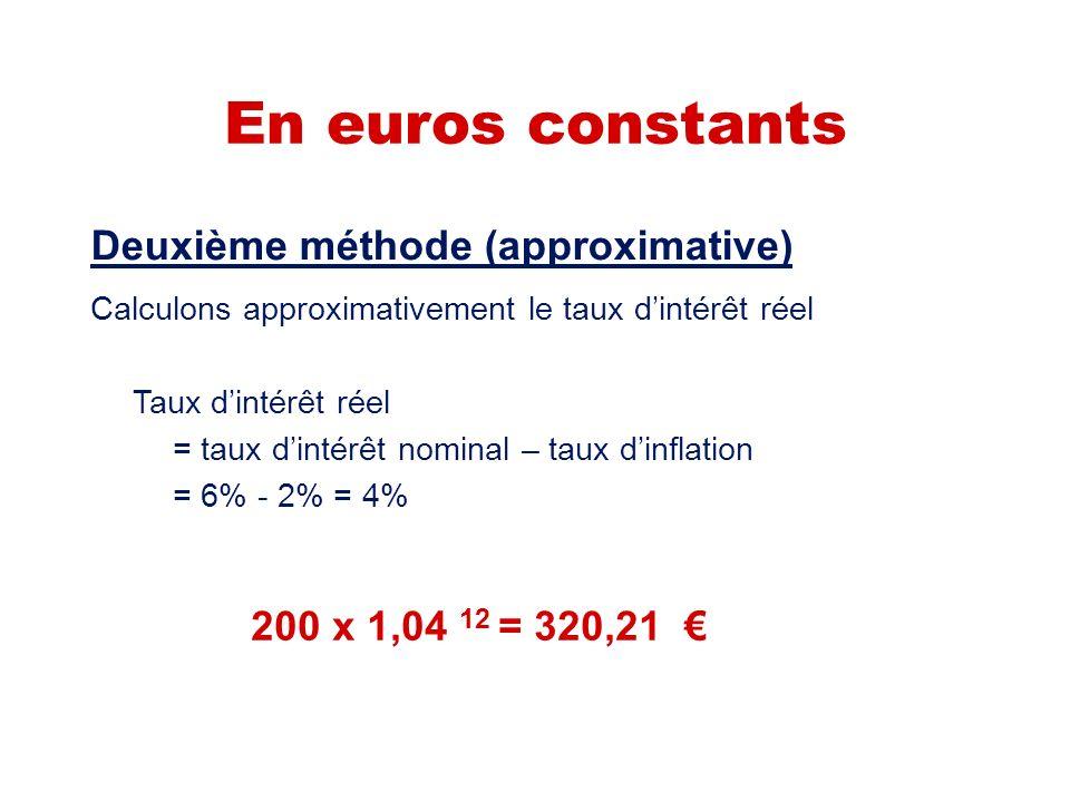 En euros constants Première méthode (rigoureuse) Calculons rigoureusement le taux dintérêt réel Chaque année le montant prêté est multiplié par 1,06 Mais la valeur de leuro est divisée par 1,02 1,06 / 1,02 =1,0392 (taux dintérêt réel = 3,92 %) 200 x 1,0392 12 = 317,32
