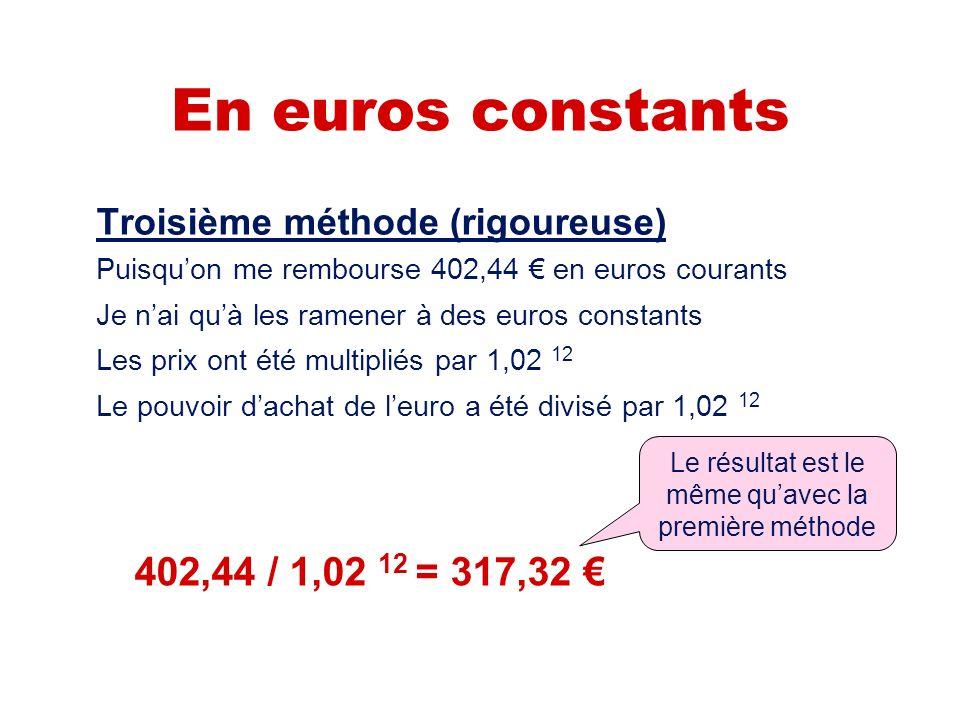 En euros constants Deuxième méthode (approximative) Calculons approximativement le taux dintérêt réel Taux dintérêt réel = taux dintérêt nominal – taux dinflation = 6% - 2% = 4% 200 x 1,04 12 = 320,21