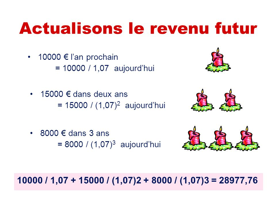 Un investissement va rapporter… 10000 euros lan prochain 15000 euros lannée suivante 8000 euros lannée daprès et cest tout.