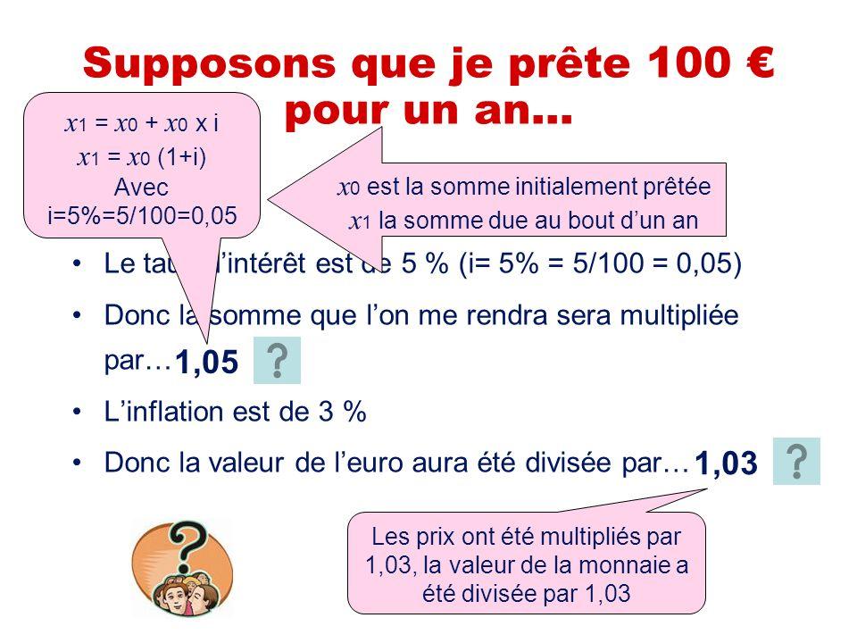 Supposons que je prête 100 pour un an… Le taux dintérêt est de 5 % (i= 5% = 5/100 = 0,05) Donc la somme que lon me rendra sera multipliée par… Linflation est de 3 % Donc la valeur de leuro aura été divisée par… 1,05 1,03 x 1 = x 0 + x 0 x i x 1 = x 0 (1+i) Avec i=5%=5/100=0,05 Les prix ont été multipliés par 1,03, la valeur de la monnaie a été divisée par 1,03 x 0 est la somme initialement prêtée x 1 la somme due au bout dun an