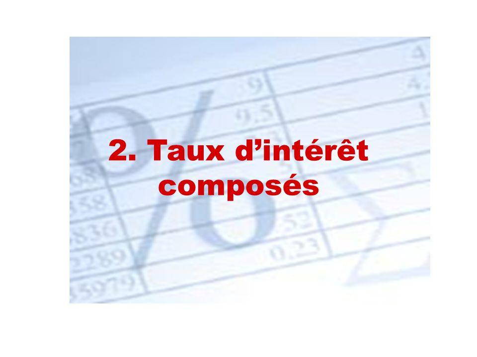 2. Taux dintérêt composés