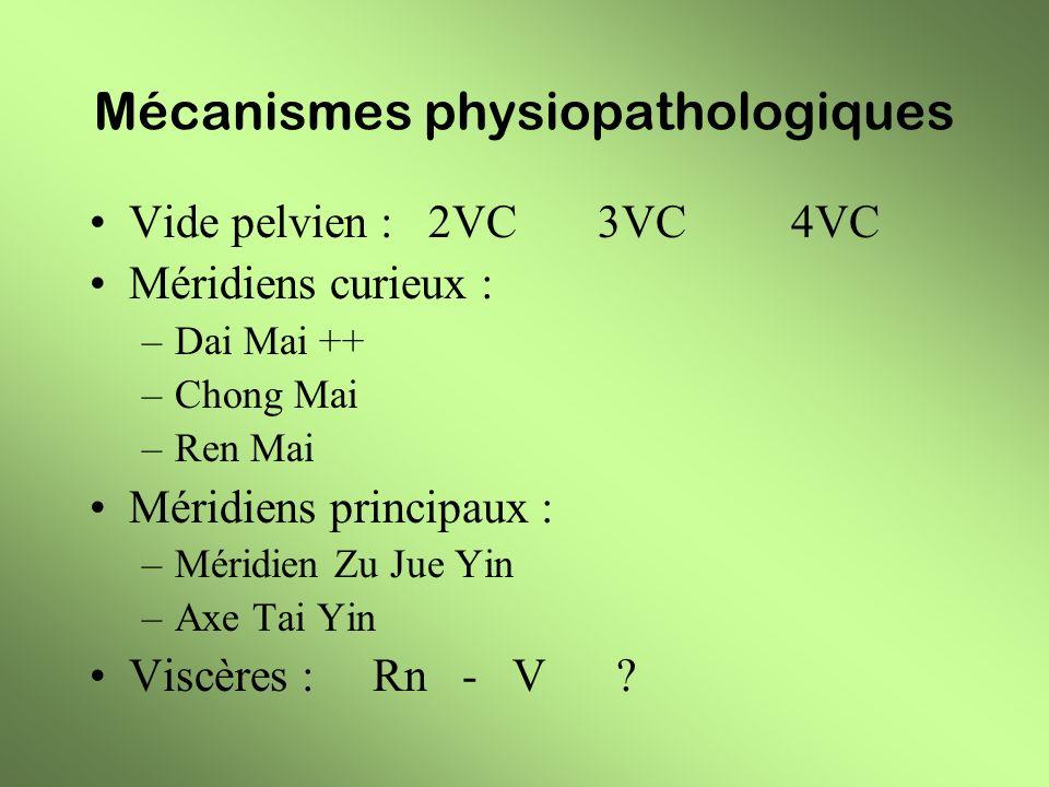 Mécanismes physiopathologiques Vide pelvien : 2VC 3VC 4VC Méridiens curieux : –Dai Mai ++ –Chong Mai –Ren Mai Méridiens principaux : –Méridien Zu Jue