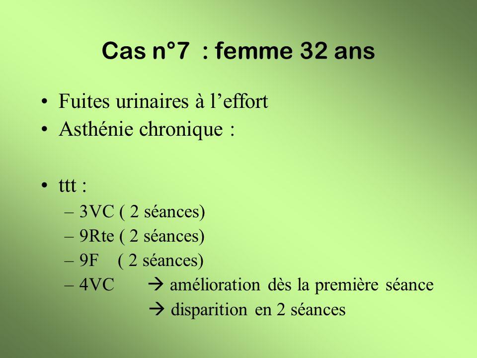 Cas n°7 : femme 32 ans Fuites urinaires à leffort Asthénie chronique : ttt : –3VC ( 2 séances) –9Rte ( 2 séances) –9F ( 2 séances) –4VC amélioration d