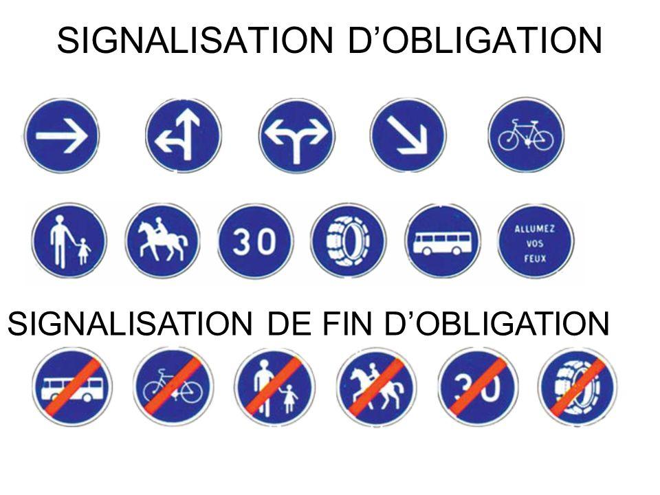 SIGNALISATION DOBLIGATION SIGNALISATION DE FIN DOBLIGATION