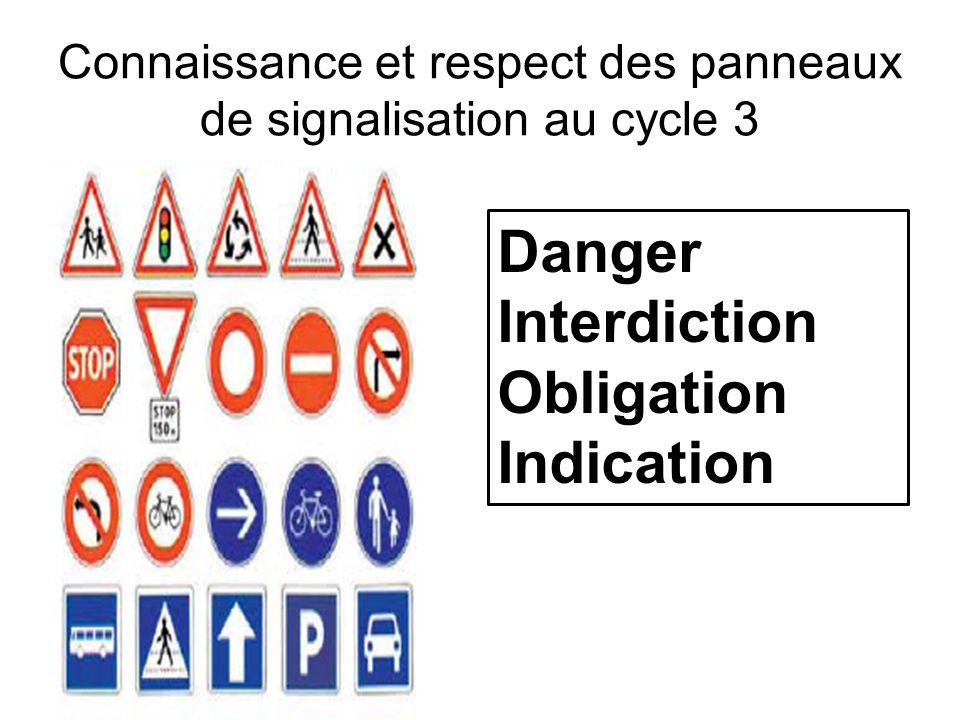 Connaissance et respect des panneaux de signalisation au cycle 3 Danger Interdiction Obligation Indication