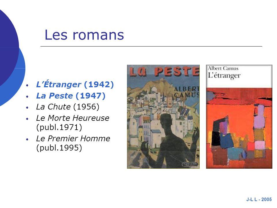 J-L L - 2005 Les romans LÉtranger (1942) La Peste (1947) La Chute (1956) Le Morte Heureuse (publ.1971) Le Premier Homme (publ.1995)