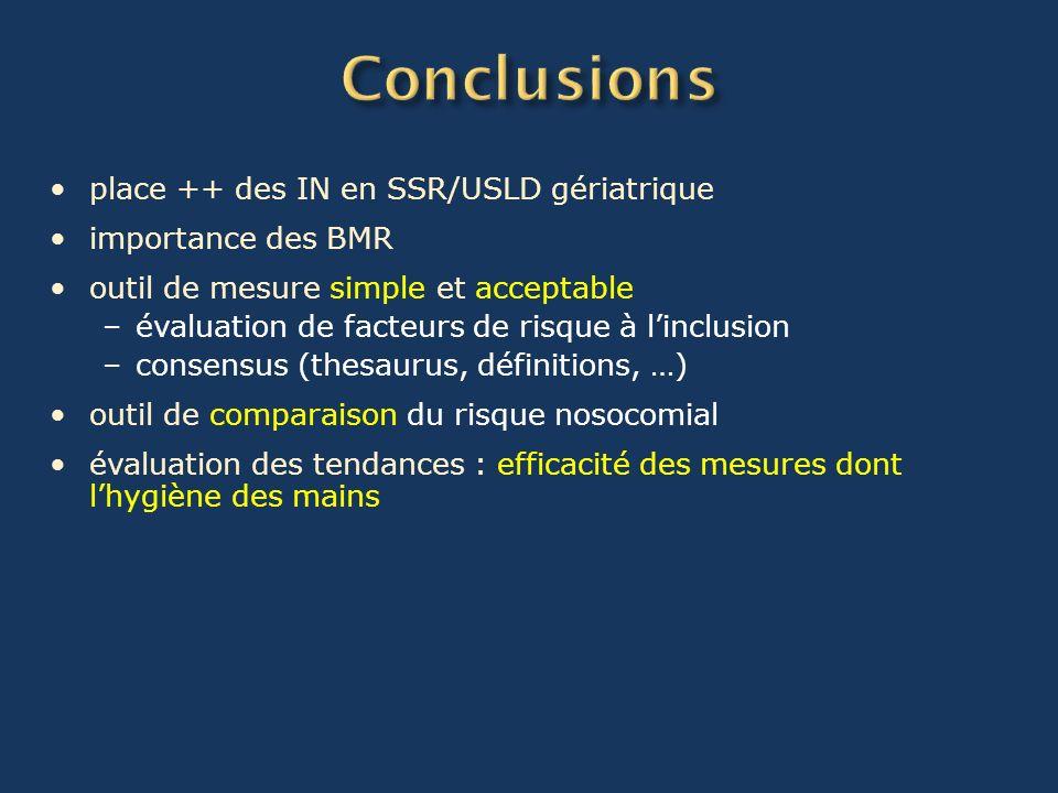 place ++ des IN en SSR/USLD gériatrique importance des BMR outil de mesure simple et acceptable –évaluation de facteurs de risque à linclusion –consensus (thesaurus, définitions, …) outil de comparaison du risque nosocomial évaluation des tendances : efficacité des mesures dont lhygiène des mains