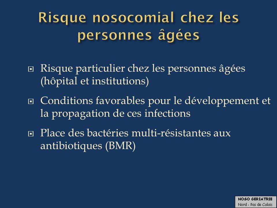 Risque particulier chez les personnes âgées (hôpital et institutions) Conditions favorables pour le développement et la propagation de ces infections Place des bactéries multi-résistantes aux antibiotiques (BMR)