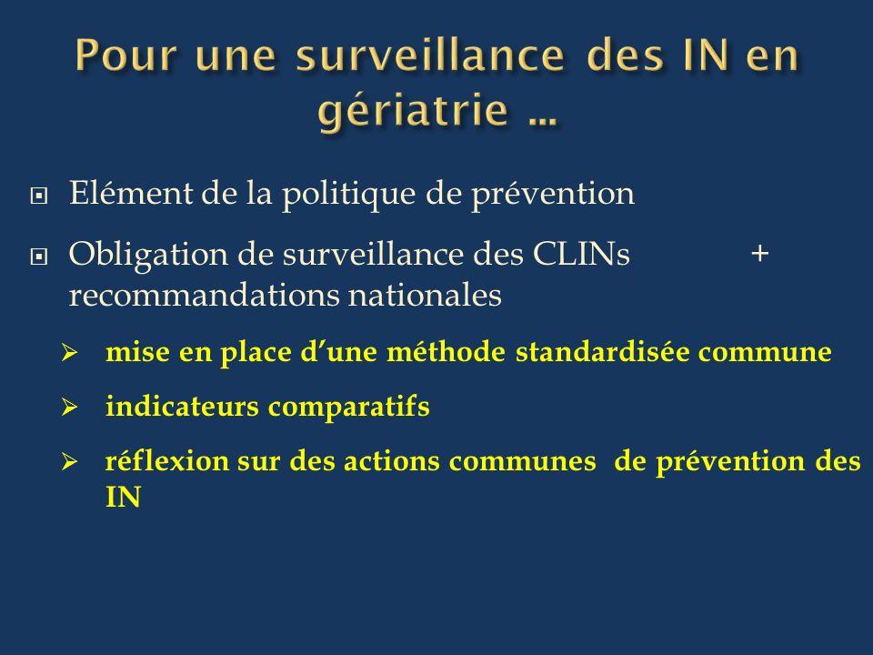 Elément de la politique de prévention Obligation de surveillance des CLINs + recommandations nationales mise en place dune méthode standardisée commune indicateurs comparatifs réflexion sur des actions communes de prévention des IN