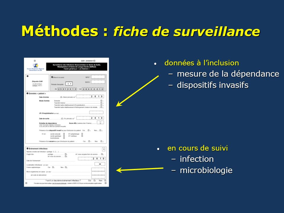 données à linclusion données à linclusion –mesure de la dépendance –dispositifs invasifs en cours de suivi en cours de suivi –infection –microbiologie Méthodes : fiche de surveillance