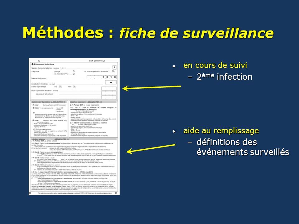 aide au remplissage aide au remplissage –définitions des événements surveillés en cours de suivi en cours de suivi –2 ème infection