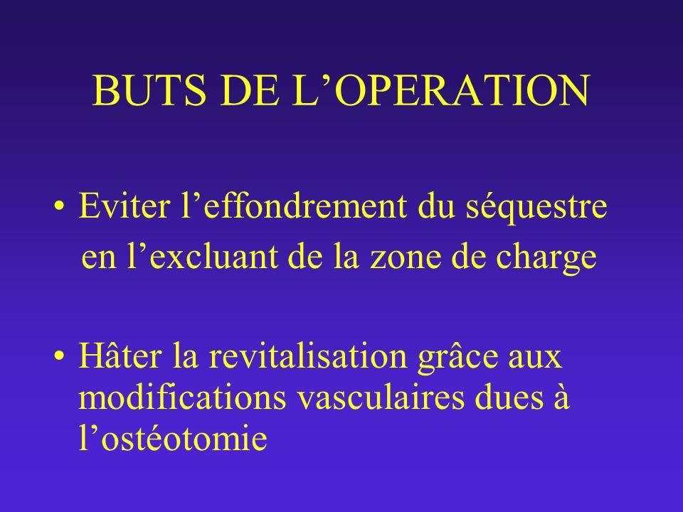 BUTS DE LOPERATION Eviter leffondrement du séquestre en lexcluant de la zone de charge Hâter la revitalisation grâce aux modifications vasculaires due