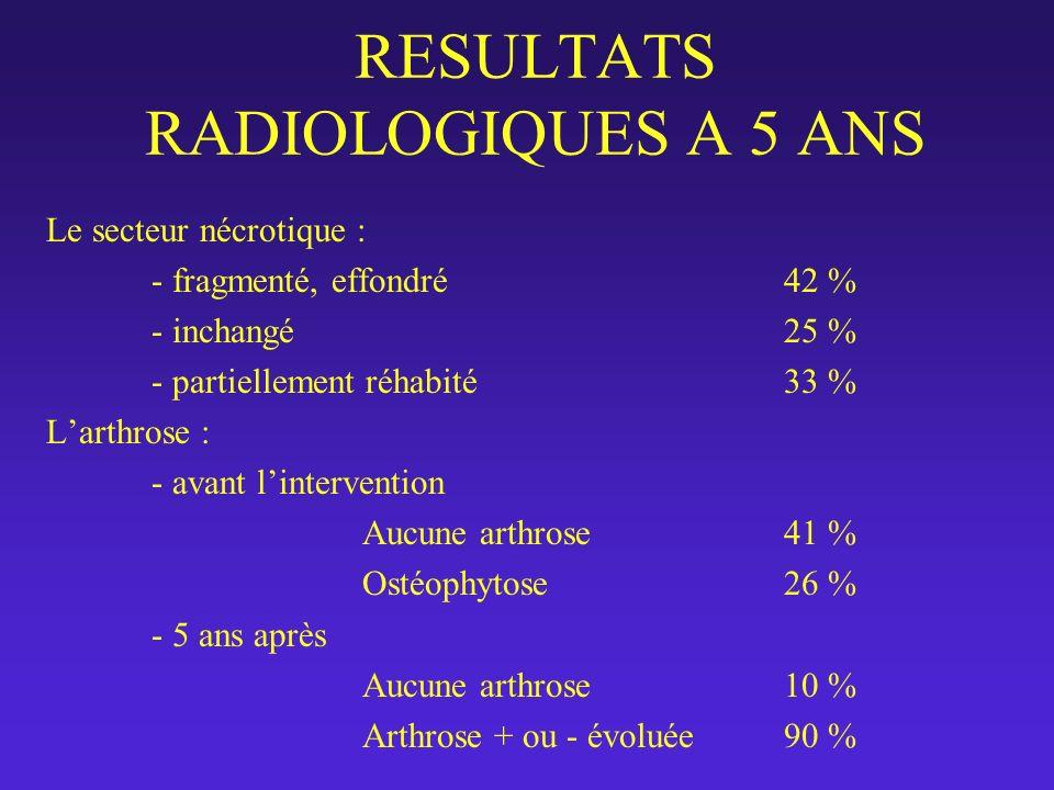 RESULTATS RADIOLOGIQUES A 5 ANS Le secteur nécrotique : - fragmenté, effondré42 % - inchangé25 % - partiellement réhabité33 % Larthrose : - avant lint