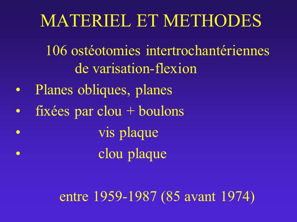 MATERIEL ET METHODES 106 ostéotomies intertrochantériennes de varisation-flexion Planes obliques, planes fixées par clou + boulons vis plaque clou pla