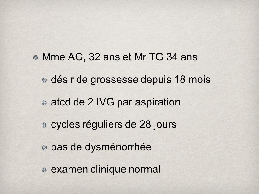 infertilité secondaire dorigine masculine cloison utérine