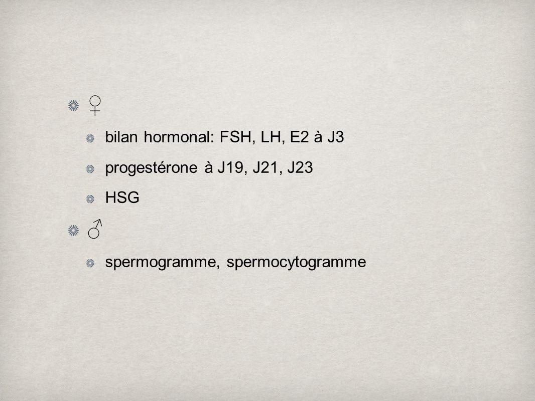 FSH = 6.7 UI/L LH = 4.6 UI/L E2 = 35 pg/mL progestérone J19 = 17 ng/mL J21 = 26 ng/mL J23 = 24 ng/mL SMO: Vol 3.5 mL Nb = 121 millions /ml Mob a + b = 60% Vit = 75% Formes normales = 42%