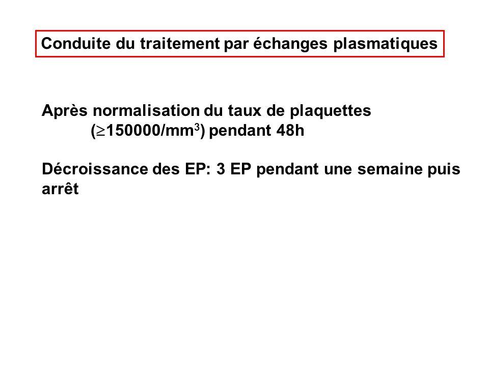 Conduite du traitement par échanges plasmatiques Après normalisation du taux de plaquettes ( 150000/mm 3 ) pendant 48h Décroissance des EP: 3 EP pendant une semaine puis arrêt