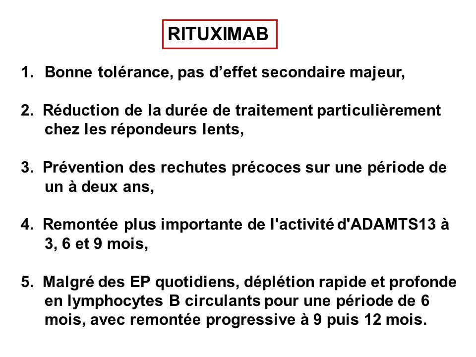 1.Absence de réponse à J5 du traitement standard, 2.