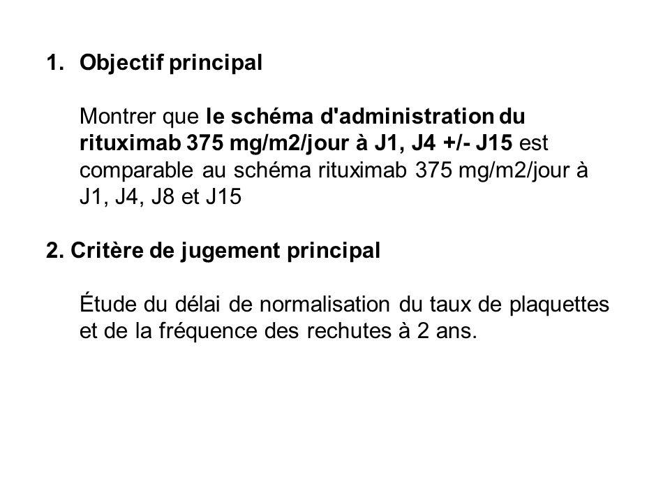 1.Objectif principal Montrer que le schéma d administration du rituximab 375 mg/m2/jour à J1, J4 +/- J15 est comparable au schéma rituximab 375 mg/m2/jour à J1, J4, J8 et J15 2.