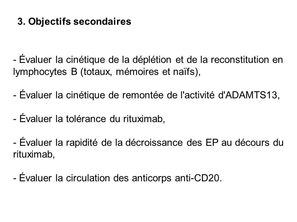 - Évaluer la cinétique de la déplétion et de la reconstitution en lymphocytes B (totaux, mémoires et naïfs), - Évaluer la cinétique de remontée de l activité d ADAMTS13, - Évaluer la tolérance du rituximab, - Évaluer la rapidité de la décroissance des EP au décours du rituximab, - Évaluer la circulation des anticorps anti-CD20.