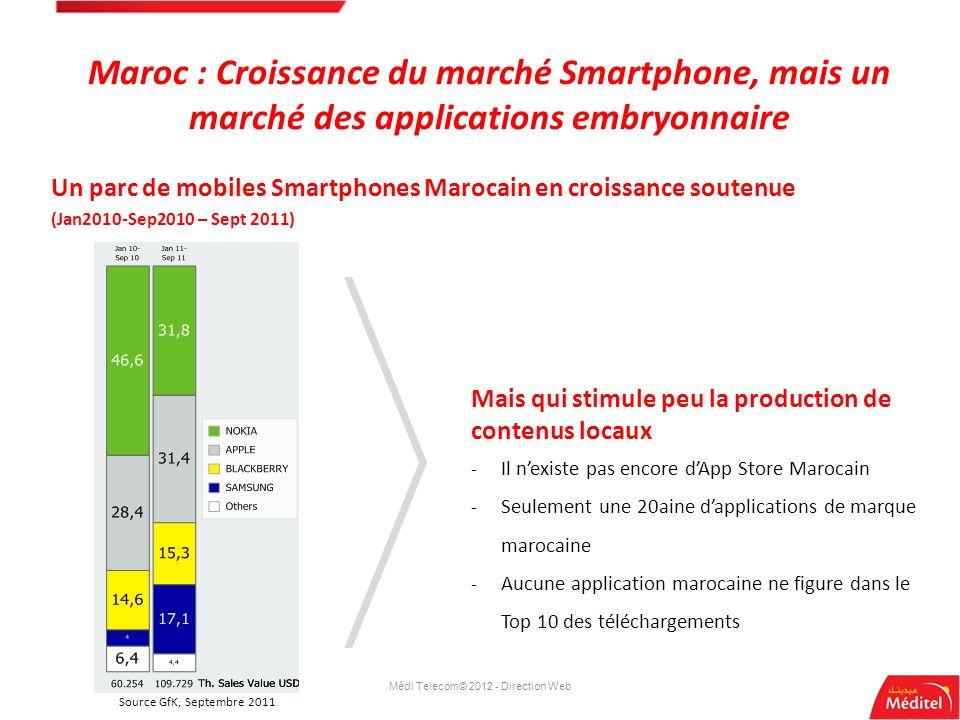 Maroc : Croissance du marché Smartphone, mais un marché des applications embryonnaire Un parc de mobiles Smartphones Marocain en croissance soutenue (
