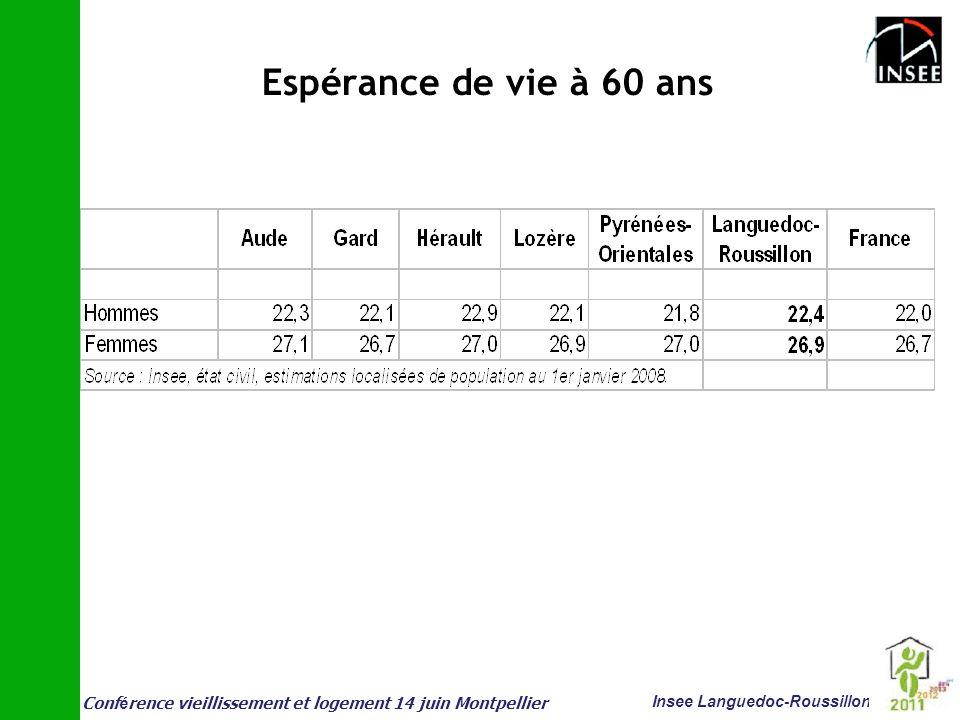 Conf é rence vieillissement et logement 14 juin Montpellier Insee Languedoc-Roussillon Espérance de vie à 60 ans