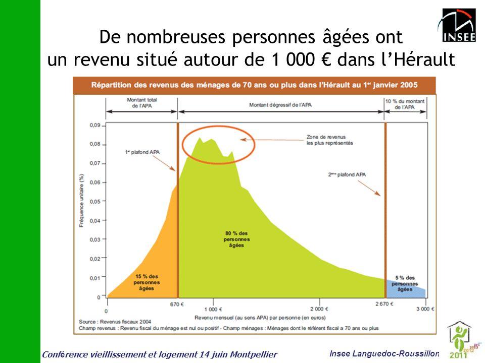 Conf é rence vieillissement et logement 14 juin Montpellier Insee Languedoc-Roussillon De nombreuses personnes âgées ont un revenu situé autour de 1 0