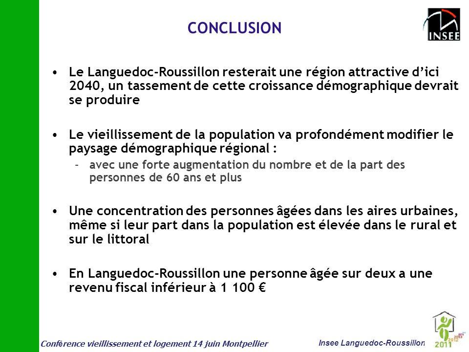 Conf é rence vieillissement et logement 14 juin Montpellier Insee Languedoc-Roussillon CONCLUSION Le Languedoc-Roussillon resterait une région attract