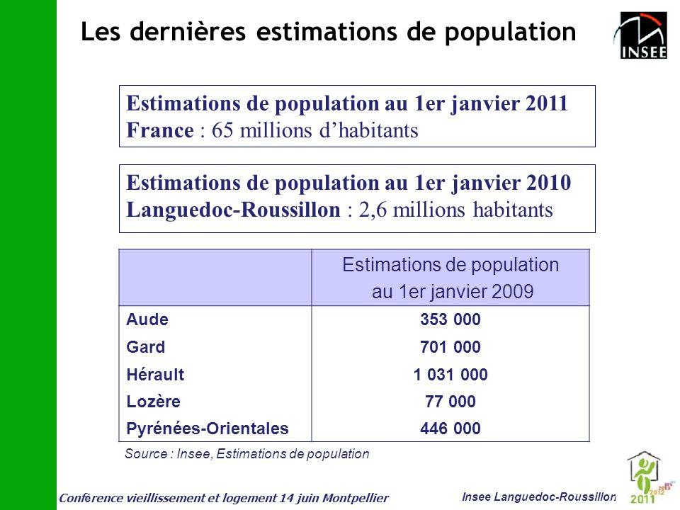 Conf é rence vieillissement et logement 14 juin Montpellier Insee Languedoc-Roussillon Estimations de population au 1er janvier 2011 France : 65 milli