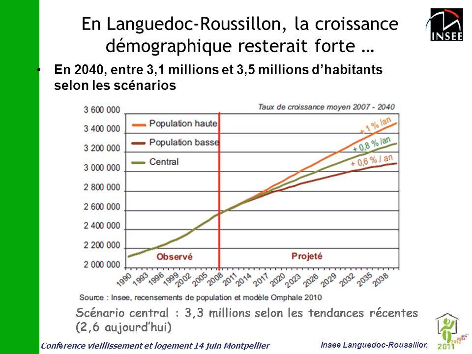 Conf é rence vieillissement et logement 14 juin Montpellier Insee Languedoc-Roussillon En Languedoc-Roussillon, la croissance démographique resterait