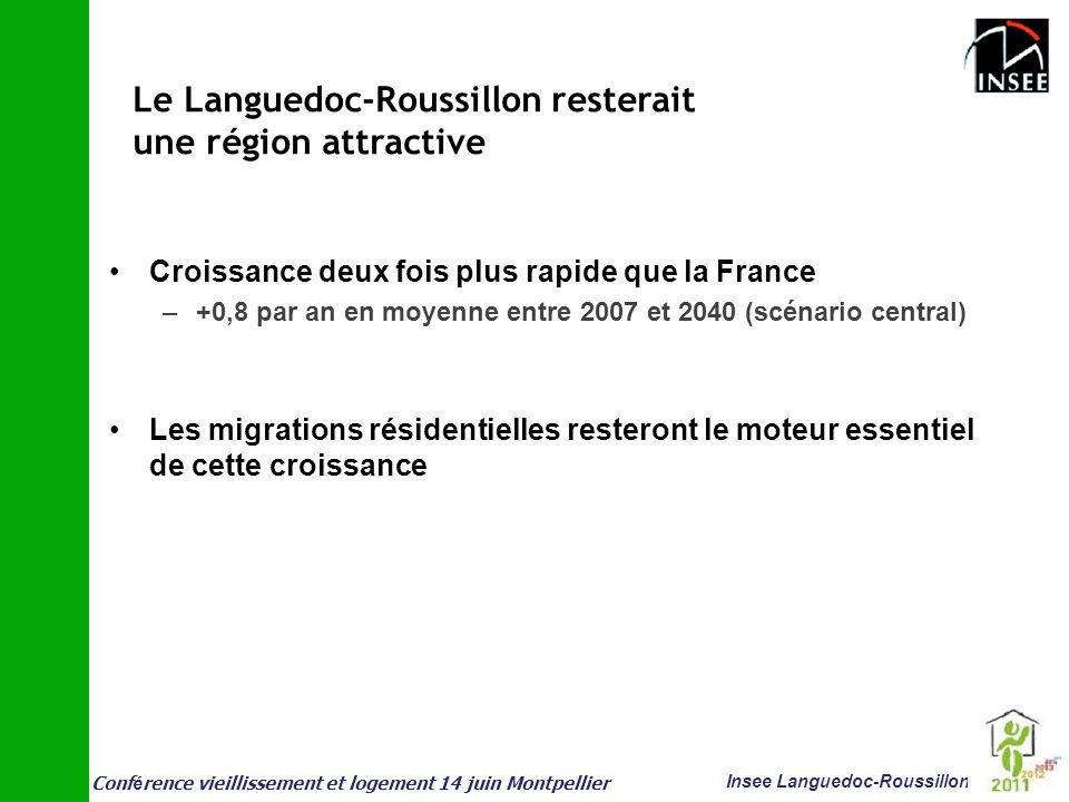 Conf é rence vieillissement et logement 14 juin Montpellier Insee Languedoc-Roussillon Croissance deux fois plus rapide que la France –+0,8 par an en