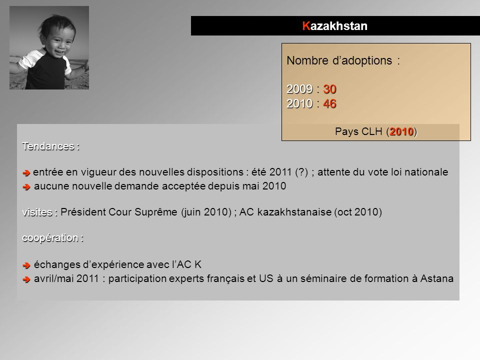 Kazakhstan Tendances : entrée en vigueur des nouvelles dispositions : été 2011 (?) ; attente du vote loi nationale aucune nouvelle demande acceptée de