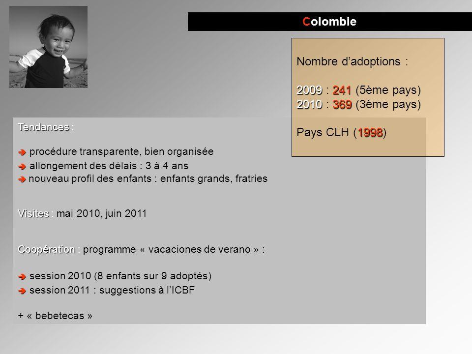 Colombie Tendances Tendances : procédure transparente, bien organisée allongement des délais : 3 à 4 ans nouveau profil des enfants : enfants grands,