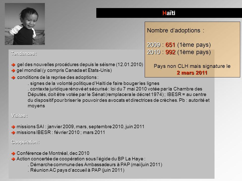 Haïti Tendances : gel des nouvelles procédures depuis le séisme (12.01.2010) gel mondial (y compris Canada et Etats-Unis) conditions de la reprise des