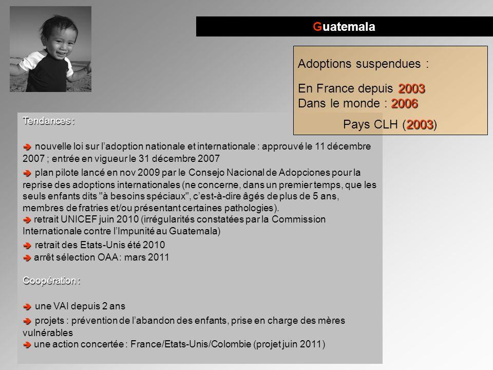 Guatemala Tendances : nouvelle loi sur ladoption nationale et internationale : approuvé le 11 décembre 2007 ; entrée en vigueur le 31 décembre 2007 pl