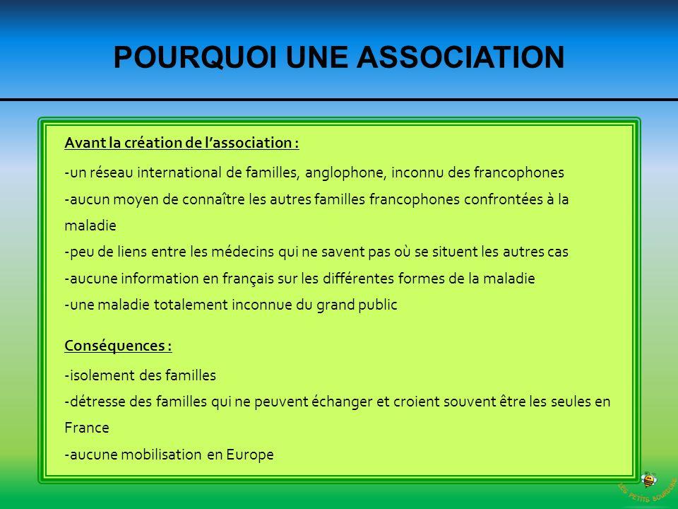 POURQUOI UNE ASSOCIATION Avant la création de lassociation : -un réseau international de familles, anglophone, inconnu des francophones -aucun moyen d