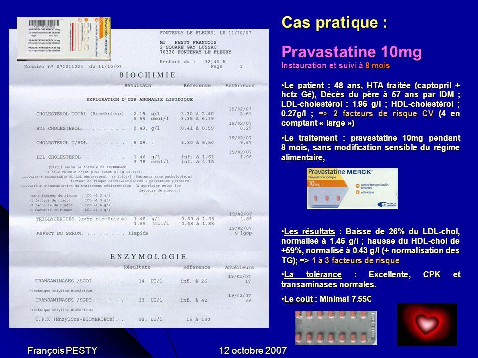 Cas pratique : Pravastatine 10mg Instauration et suivi à 8 mois Le patient : 48 ans, HTA traitée (captopril + hctz Gé), Décès du père à 57 ans par IDM ; LDL-cholestérol : 1.96 g/l ; HDL-cholestérol ; 0.27g/l ; => 2 facteurs de risque CV (4 en comptant « large »)Le patient : 48 ans, HTA traitée (captopril + hctz Gé), Décès du père à 57 ans par IDM ; LDL-cholestérol : 1.96 g/l ; HDL-cholestérol ; 0.27g/l ; => 2 facteurs de risque CV (4 en comptant « large ») Le traitement : pravastatine 10mg pendant 8 mois, sans modification sensible du régime alimentaire,Le traitement : pravastatine 10mg pendant 8 mois, sans modification sensible du régime alimentaire, Les résultats : Baisse de 26% du LDL-chol, normalisé à 1.46 g/l ; hausse du HDL-chol de +59%, normalisé à 0.43 g/l (+ normalisation des TG); => 1 à 3 facteurs de risqueLes résultats : Baisse de 26% du LDL-chol, normalisé à 1.46 g/l ; hausse du HDL-chol de +59%, normalisé à 0.43 g/l (+ normalisation des TG); => 1 à 3 facteurs de risque La tolérance : Excellente, CPK et transaminases normales.La tolérance : Excellente, CPK et transaminases normales.