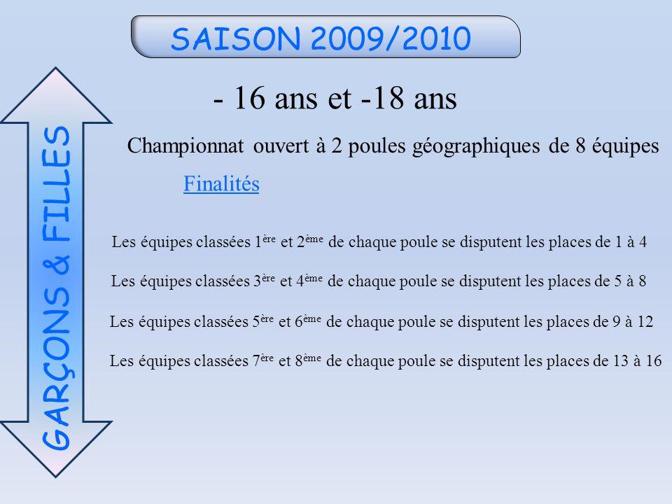 SAISON 2009/2010 - 16 ans et -18 ans GARÇONS & FILLES Championnat ouvert à 2 poules géographiques de 8 équipes Finalités Les équipes classées 1 ère et