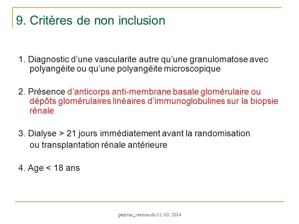 1. Diagnostic dune vascularite autre quune granulomatose avec polyangéite ou quune polyangéite microscopique 2. Présence danticorps anti-membrane basa