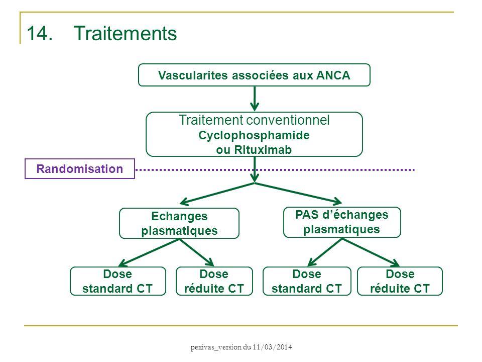 14. Traitements Vascularites associées aux ANCA Traitement conventionnel Cyclophosphamide ou Rituximab Echanges plasmatiques PAS déchanges plasmatique