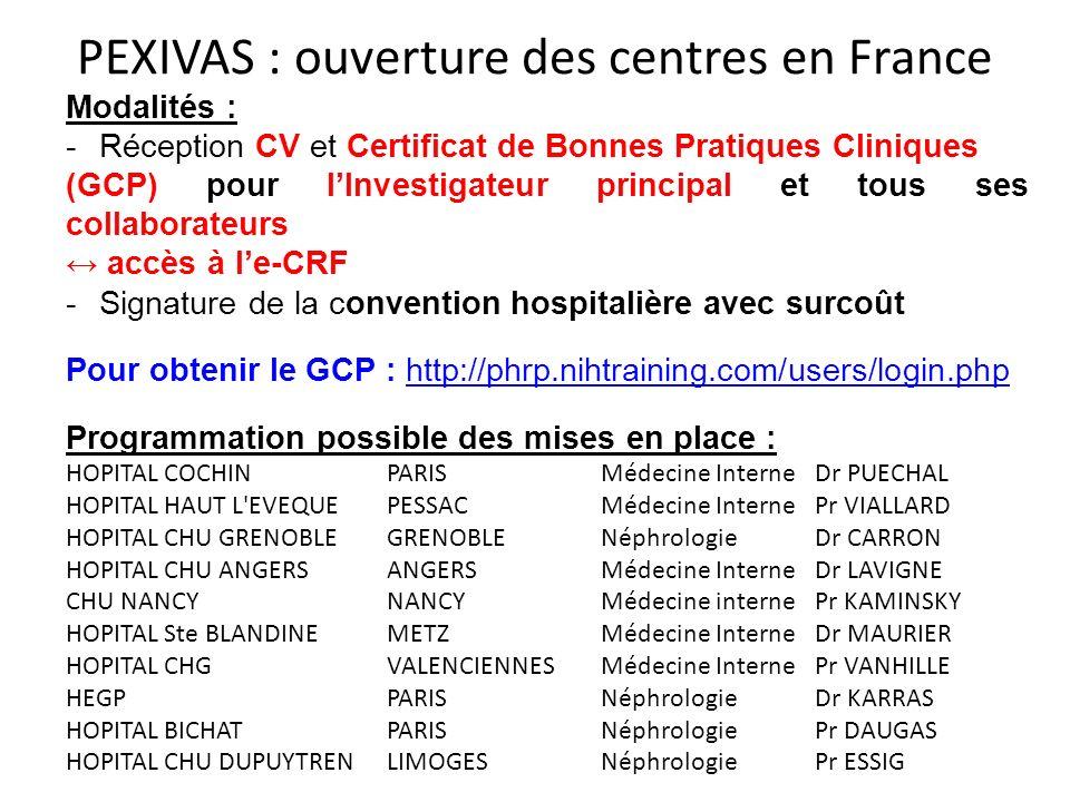 Modalités : -Réception CV et Certificat de Bonnes Pratiques Cliniques (GCP) pour lInvestigateur principal et tous ses collaborateurs accès à le-CRF -S