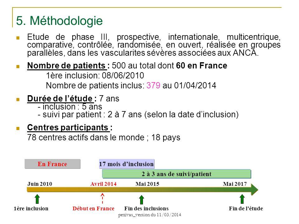 Etude de phase III, prospective, internationale, multicentrique, comparative, contrôlée, randomisée, en ouvert, réalisée en groupes parallèles, dans l
